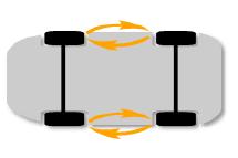 wheel-rotation